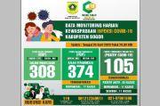 Sehari, Empat Pasien Positif COVID-19 di Kabupaten Bogor Meninggal Dunia