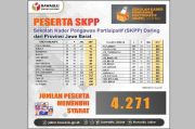 Terbanyak se-Indonesia, SKPP Online Bawaslu Jabar Diikuti 4.271 Peserta