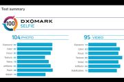 Tes DxOMark Ungkap Kamera Selfie Samsung Galaxy S20 Ultra Kurang Greget
