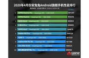 AnTuTu Ungkap 10 Ponsel Android Terkuat di April 2020, Tak Ada Galaxy S20