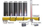 Plasma Udara Bakal Gantikan Mesin Jet Berbahan Bakar Fosil