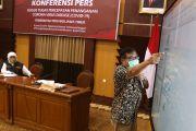 Wilayah Malang Raya Layak Berlakukan PSBB, Ini Alasannya