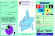 COVID-19 di Kalsel Tambah 25 Kasus, Total Positif Jadi 918