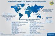 1.015 WNI di Luar Negeri Terkonfirmasi Covid-19, 604 Sembuh