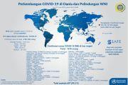 1.019 WNI di Luar Negeri Terkonfirmasi Covid-19, 607 Sembuh