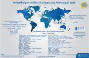 Kabar Baik, 622 WNI di Luar Negeri Sembuh dari Covid-19