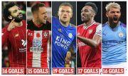 Lima Terdepan dalam Perburuan Sepatu Emas Liga Inggris