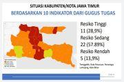 11 Daerah di Jawa Timur Masih Berstatus Zona Merah