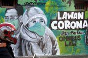 Kasus Positif Corona Bertambah 1.113, Jawa Timur Tertinggi