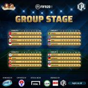 Masuk di Grup E, Indonesia Tampil di Piala Dunia FIFA 20