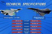Jet Tempur Rafale Diklaim Lebih Hebat dari J-20 China, Ini Perbandingannya
