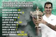 Isyaratkan Pensiun, Federer: Saya Berada di Akhir Karier, Ingin Emas Olimpiade