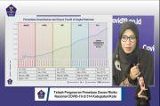 Angka Kesembuhan Pasien Covid-19 di Tanah Air Tembus 61,79%