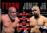 Ngeri Amuk Tyson di Ring, Jones: Mike Mau KO, Saya Siap Perang!