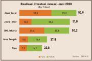 Semester I 2020, Realisasi Investasi Jawa Timur Tembus Rp51 Triliun
