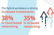 Wabah COVID-19 Membuat Investasi Divisi TI Makin Diperhitungkan