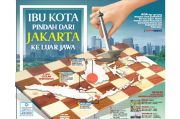 Tarik Ulur Pemindahan Ibu Kota Baru ke Kalimantan Timur