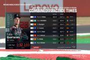 Quartararo Tercepat di FP2, Rossi Perbaiki Posisi