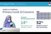 Ada Peluang Fintech Bantu Para Pekerja Independen Atasi COVID-19