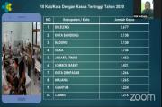 Tertinggi di Indonesia, DBD di Buleleng Capai 2.677 Kasus