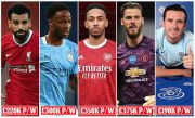 Lima Pemain dengan Bayaran Tertinggi di Liga Inggris
