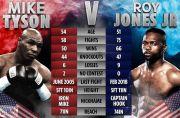 Roy Jones Jr. Menyesal Terima Tantangan Duel Lawan Mike Tyson!