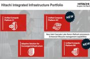 Hitachi Hadirkan Solusi Infrastruktur Hyperconverged Terbaru