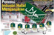 Potensi Industri Halal RI Capai Rp3.000 Triliun, Jangan Mau Cuma Jadi Konsumen