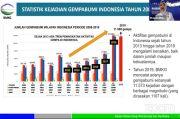Waspada Potensi Multi Bencana, BMKG: Indonesia Rawan Gempa dan Tsunami