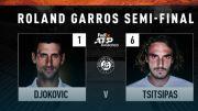 Misi Sulit Tsitsipas Akhiri Dominasi Novak Djokovic di Semifinal