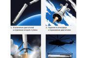 Rusia Siapkan Roket Falcon 9 SpaceX KW untuk Eksplorasi Ruang Angkasa