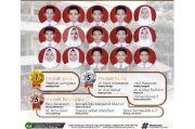 MAN 2 Kota Malang Sabet Medali Terbanyak KSN Kemendikbud 2020