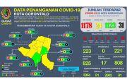 Kabar Baik, Kota Gorontalo Mulai Pulih dari Covid-19