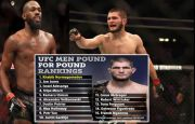 Khabib vs Jon Jones Siapa Pantas Jadi GOAT UFC dan P4P Terbaik
