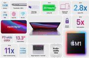 Gunakan M1, Masa Pakai Baterai Apple MacBook Pro 13 Jadi yang Terlama
