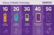 DPR Dorong Operator untuk Berinvestasi di Jaringan 5G