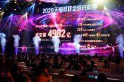 Transaksi Single Day Meledak, Ekonomi China Positif Pulih