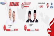 Hitung Cepat Charta Politika di Pilwali Surabaya, Eri-Armuji Ungguli Machfud-Mujiaman