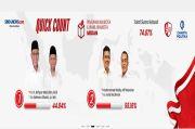 Quick Count Charta Politika Bobby- Aulia Sementara Ungguli Akhyar - Salman
