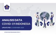 Analisis Data Covid-19 Indonesia, Update Per 13 Desember 2020