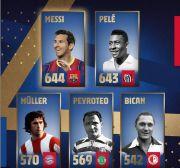 Messi Cetak Dua Rekor Bersejarah