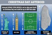 Asteroid Natal Berukuran 2x Lapangan Sepak Bola Hari Ini Dekati Bumi