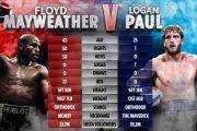 Duel KO Mayweather vs Logan Paul Lelucon, Usyk: Ini Hanya Bisnis