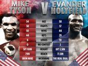 Holyfield Paksa Tyson Teken Kontrak Trilogi: Ayo, Kita Bertarung!