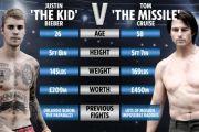 Justin Bieber vs Tom Cruise Duel Gladiator, Kalian Jago Siapa?