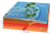 BMKG Sebut Gempa Dahsyat Sulut 7,1 SR Akibat Subduksi Lempeng Filipina