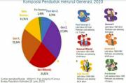 Hasil SP2020, Mayoritas Penduduk Sulut Didominasi Generasi Z dan Milenial