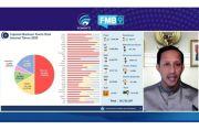 Kemendikbud Sudah Salurkan Bantuan Kuota Internet ke 35,72 Juta Orang