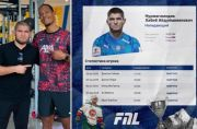Karpet Merah Khabib Nurmagomedov, FC Kamaz: Selamat Bergabung!