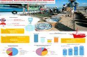 PNBP Sektor Tangkap Digenjot Menuju Rp12 Triliun, Perbaiki Pelabuhan Bisa Lebih Mudah